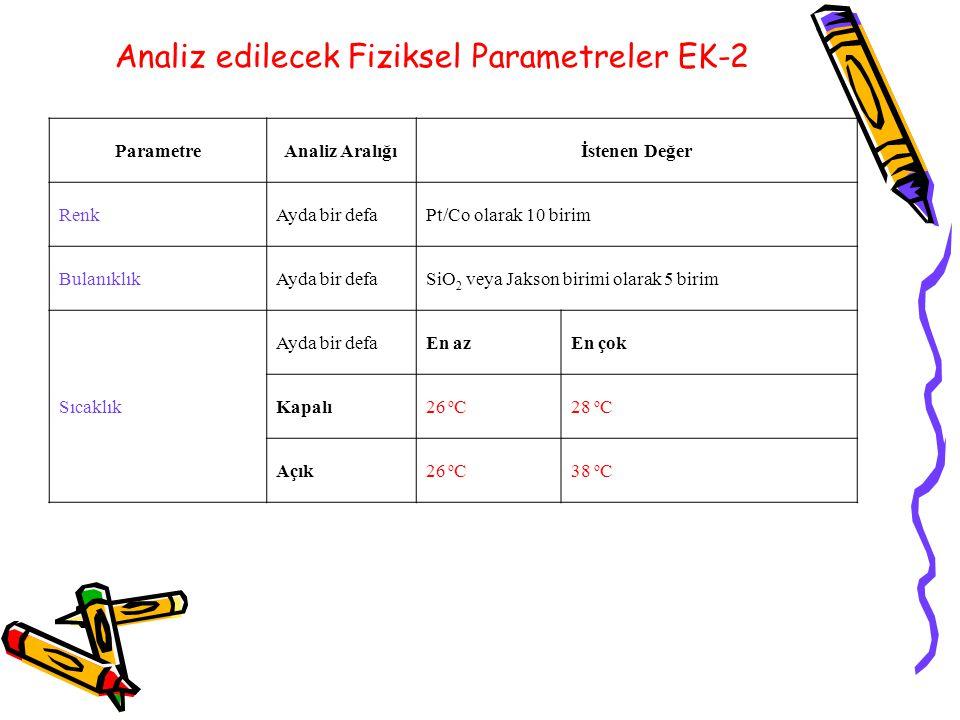 Analiz edilecek Fiziksel Parametreler EK-2 ParametreAnaliz Aralığıİstenen Değer RenkAyda bir defaPt/Co olarak 10 birim BulanıklıkAyda bir defaSiO 2 ve