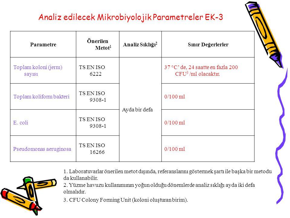 Analiz edilecek Mikrobiyolojik Parametreler EK-3 Parametre Önerilen Metot 1 Analiz Sıklığı 2 Sınır Değerlerler Toplam koloni (jerm) sayısı TS EN ISO 6