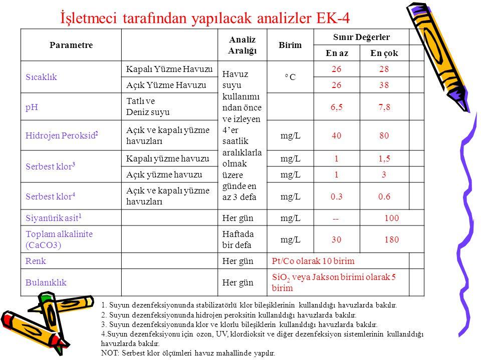 İşletmeci tarafından yapılacak analizler EK-4 Parametre Analiz Aralığı Birim Sınır Değerler En azEn çok Sıcaklık Kapalı Yüzme Havuzu Havuz suyu kullan