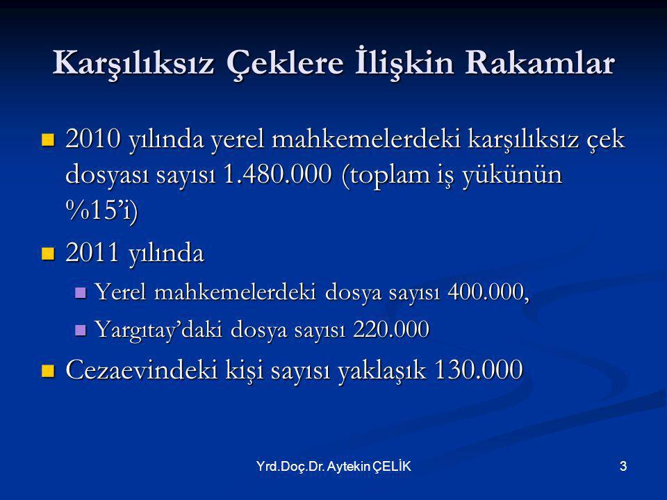 Yrd.Doç.Dr. Aytekin ÇELİK3 Karşılıksız Çeklere İlişkin Rakamlar  2010 yılında yerel mahkemelerdeki karşılıksız çek dosyası sayısı 1.480.000 (toplam i