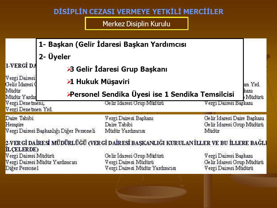 DİSİPLİN CEZASI VERMEYE YETKİLİ MERCİİLER Disiplin Amirleri Merkez Disiplin Kurulu 1- Başkan (Gelir İdaresi Başkan Yardımcısı 2- Üyeler  3 Gelir İdar