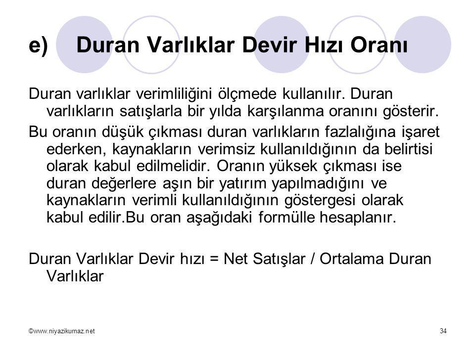 ©www.niyazikurnaz.net34 e)Duran Varlıklar Devir Hızı Oranı Duran varlıklar verimliliğini ölçmede kullanılır. Duran varlıkların satışlarla bir yılda ka