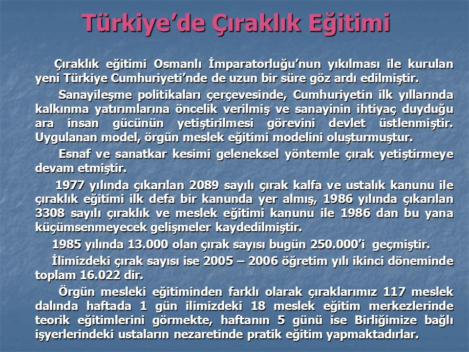 Türkiye'de Çıraklık Eğitimi Çıraklık eğitimi Osmanlı İmparatorluğu'nun yıkılması ile kurulan yeni Türkiye Cumhuriyeti'nde de uzun bir süre göz ardı edilmiştir.