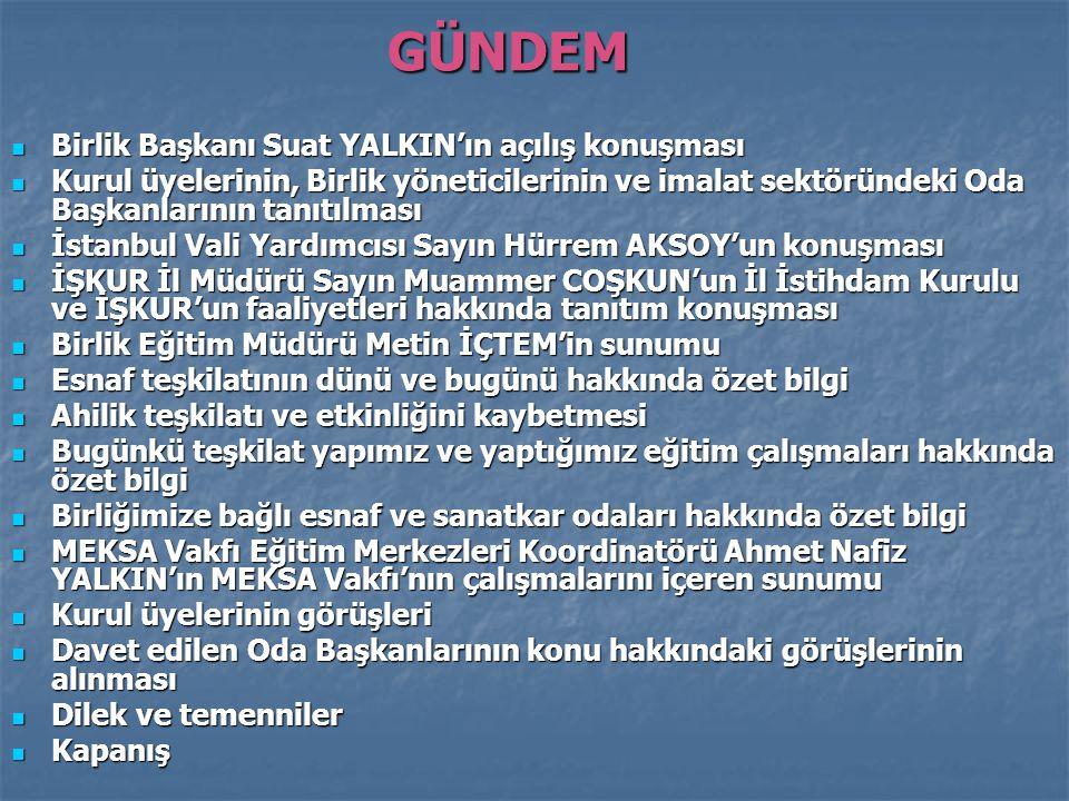 İL İSTİHDAM KURULU ÜYELERİ Hürrem AKSOY İstanbul Vali Yardımcısı Gül GÖKSELUzman Prof.