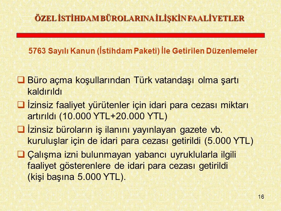 16 ÖZEL İSTİHDAM BÜROLARINA İLİŞKİN FAALİYETLER  Büro açma koşullarından Türk vatandaşı olma şartı kaldırıldı  İzinsiz faaliyet yürütenler için idar