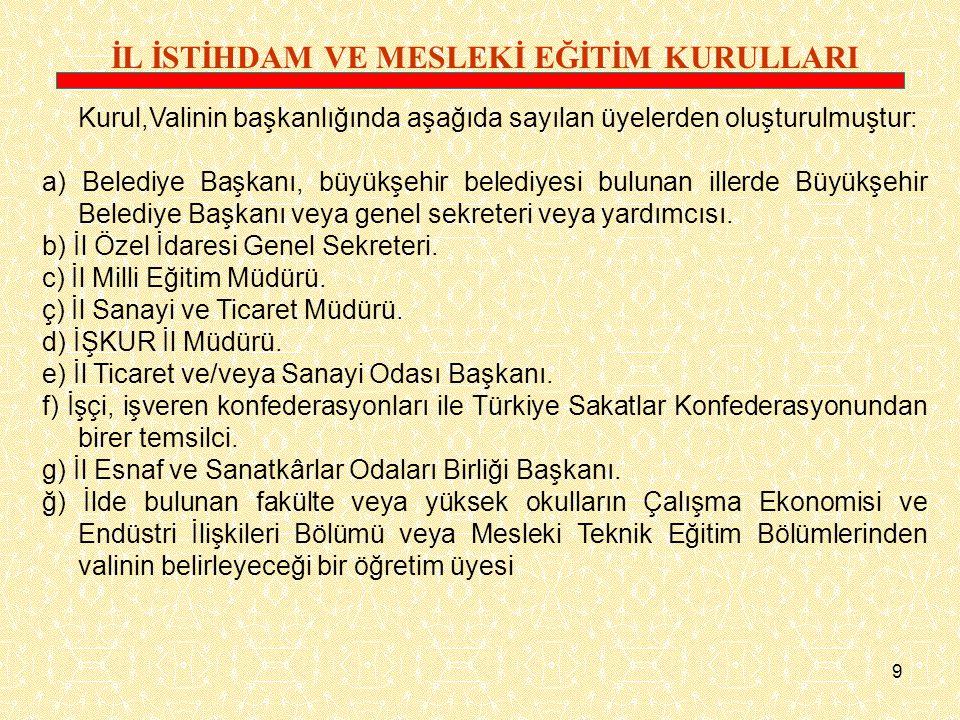 9 İL İSTİHDAM VE MESLEKİ EĞİTİM KURULLARI Kurul,Valinin başkanlığında aşağıda sayılan üyelerden oluşturulmuştur: a) Belediye Başkanı, büyükşehir beled