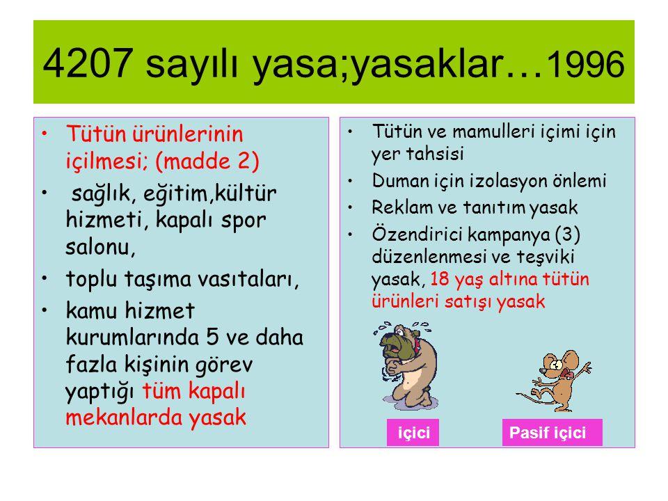 4207 sayılı yasa;yasaklar… 1996 •Tütün ürünlerinin içilmesi; (madde 2) • sağlık, eğitim,kültür hizmeti, kapalı spor salonu, •toplu taşıma vasıtaları,