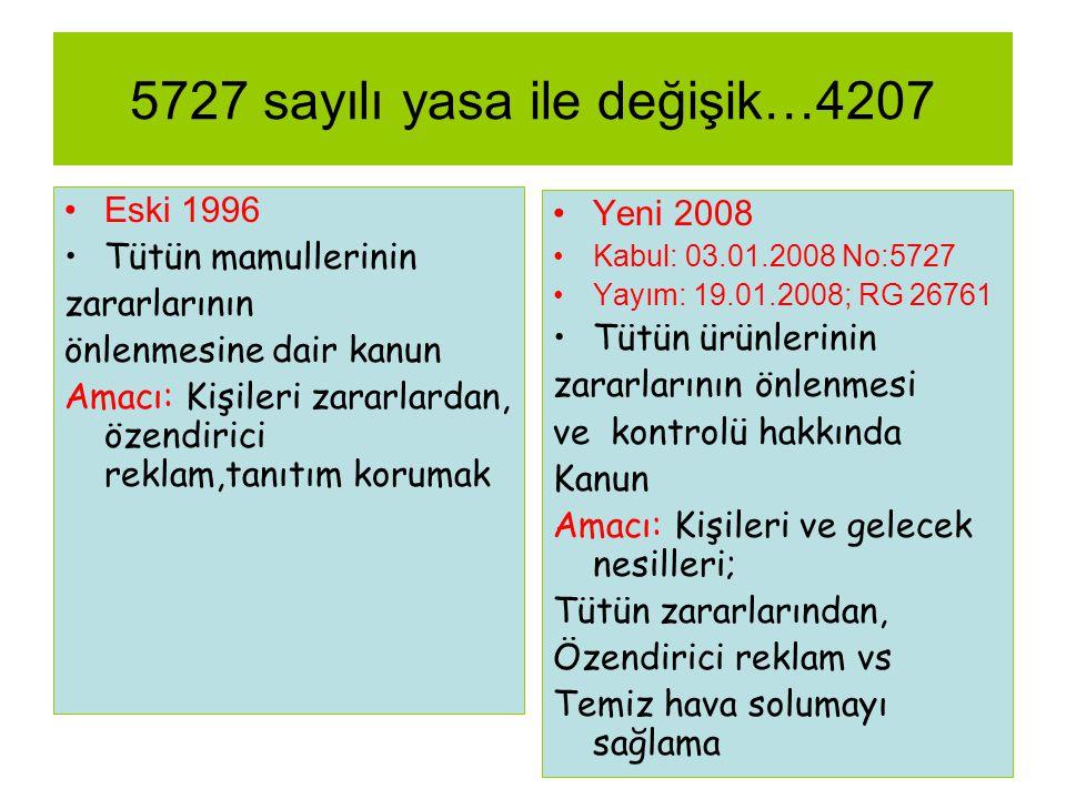 5727 sayılı yasa ile değişik…4207 •Eski 1996 •Tütün mamullerinin zararlarının önlenmesine dair kanun Amacı: Kişileri zararlardan, özendirici reklam,tanıtım korumak •Yeni 2008 •Kabul: 03.01.2008 No:5727 •Yayım: 19.01.2008; RG 26761 •Tütün ürünlerinin zararlarının önlenmesi ve kontrolü hakkında Kanun Amacı: Kişileri ve gelecek nesilleri; Tütün zararlarından, Özendirici reklam vs Temiz hava solumayı sağlama