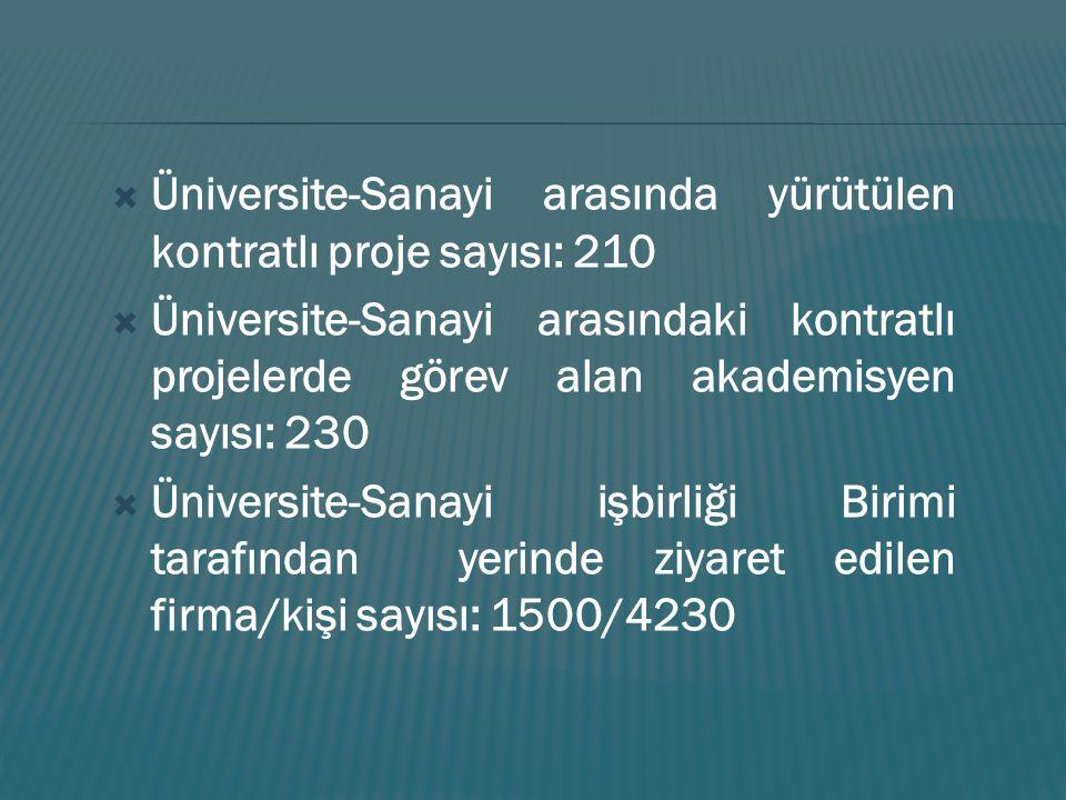 Üniversite-Sanayi arasında yürütülen kontratlı proje sayısı: 210  Üniversite-Sanayi arasındaki kontratlı projelerde görev alan akademisyen sayısı: 230  Üniversite-Sanayi işbirliği Birimi tarafından yerinde ziyaret edilen firma/kişi sayısı: 1500/4230