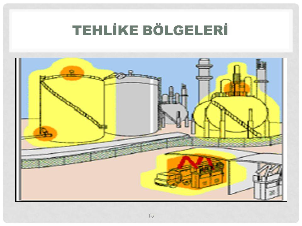 TEHLİKE BÖLGELERİ 15