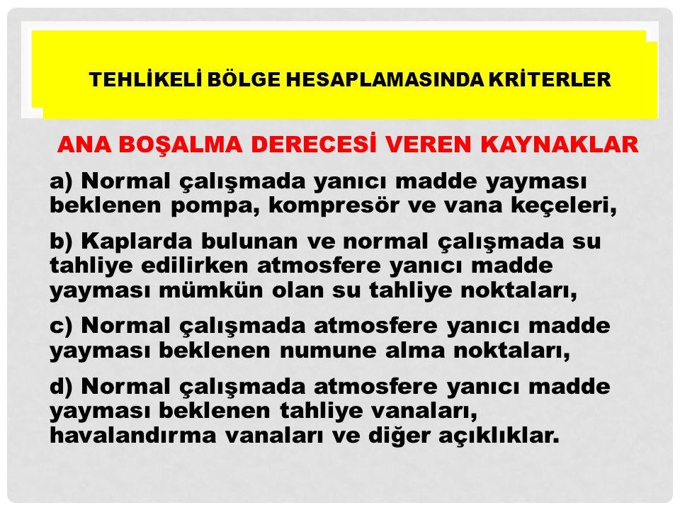 ANA BOŞALMA DERECESİ VEREN KAYNAKLAR a) Normal çalışmada yanıcı madde yayması beklenen pompa, kompresör ve vana keçeleri, b) Kaplarda bulunan ve normal çalışmada su tahliye edilirken atmosfere yanıcı madde yayması mümkün olan su tahliye noktaları, c) Normal çalışmada atmosfere yanıcı madde yayması beklenen numune alma noktaları, d) Normal çalışmada atmosfere yanıcı madde yayması beklenen tahliye vanaları, havalandırma vanaları ve diğer açıklıklar.