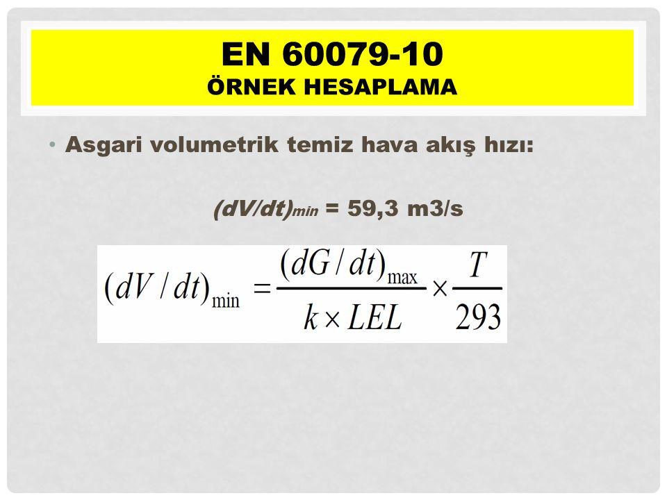 • Asgari volumetrik temiz hava akış hızı: (dV/dt) min = 59,3 m3/s EN 60079-10 ÖRNEK HESAPLAMA