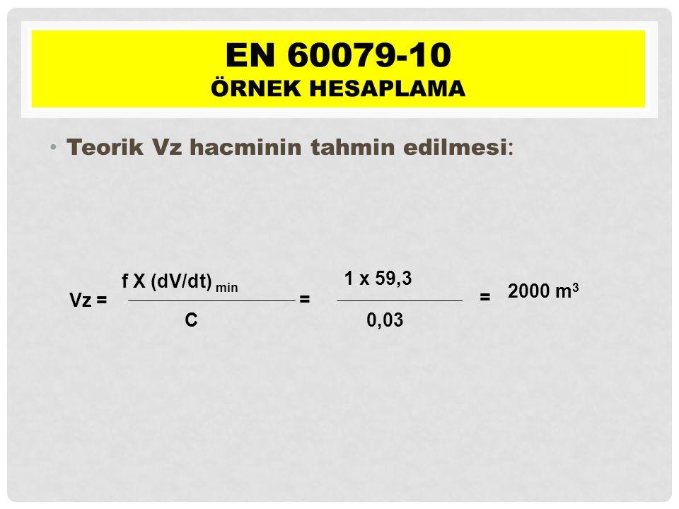 • Teorik Vz hacminin tahmin edilmesi : Vz = f X (dV/dt) min C = 1 x 59,3 0,03 = 2000 m 3 EN 60079-10 ÖRNEK HESAPLAMA