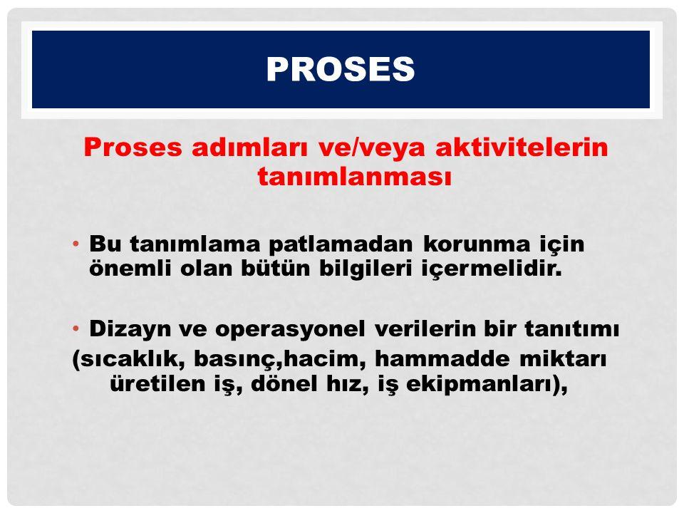 PROSES Proses adımları ve/veya aktivitelerin tanımlanması • Bu tanımlama patlamadan korunma için önemli olan bütün bilgileri içermelidir.