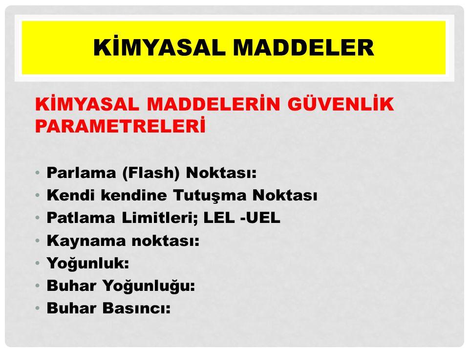 TEHLİKE BÖLGELERİ 16
