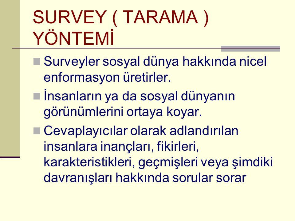 SURVEY ( TARAMA ) YÖNTEMİ  Surveyler sosyal dünya hakkında nicel enformasyon üretirler.  İnsanların ya da sosyal dünyanın görünümlerini ortaya koyar