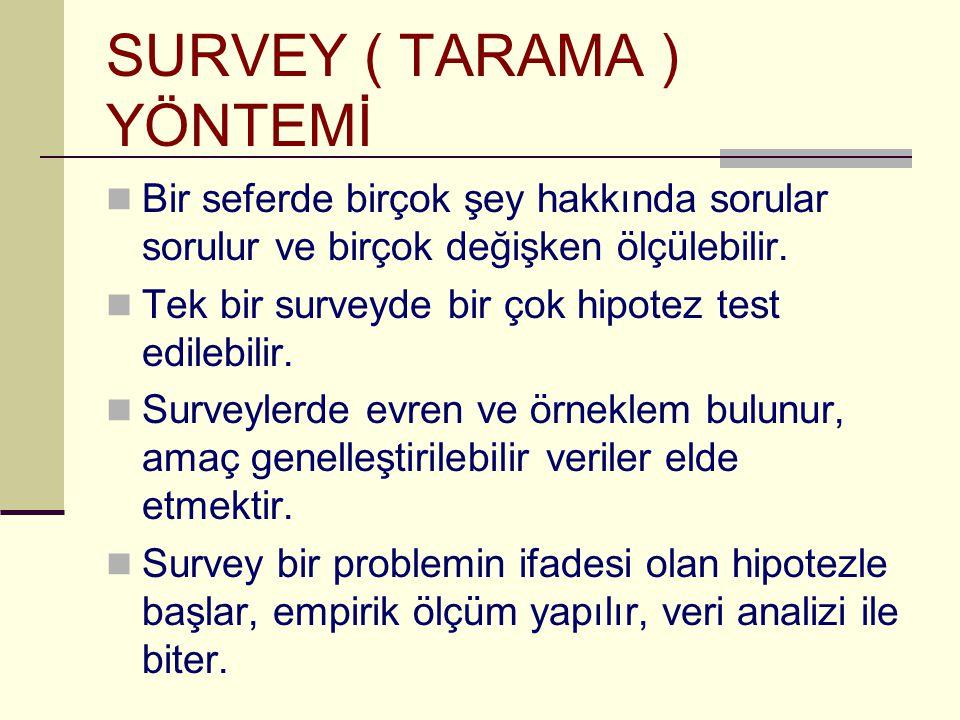 SURVEY ( TARAMA ) YÖNTEMİ  Bir seferde birçok şey hakkında sorular sorulur ve birçok değişken ölçülebilir.  Tek bir surveyde bir çok hipotez test ed