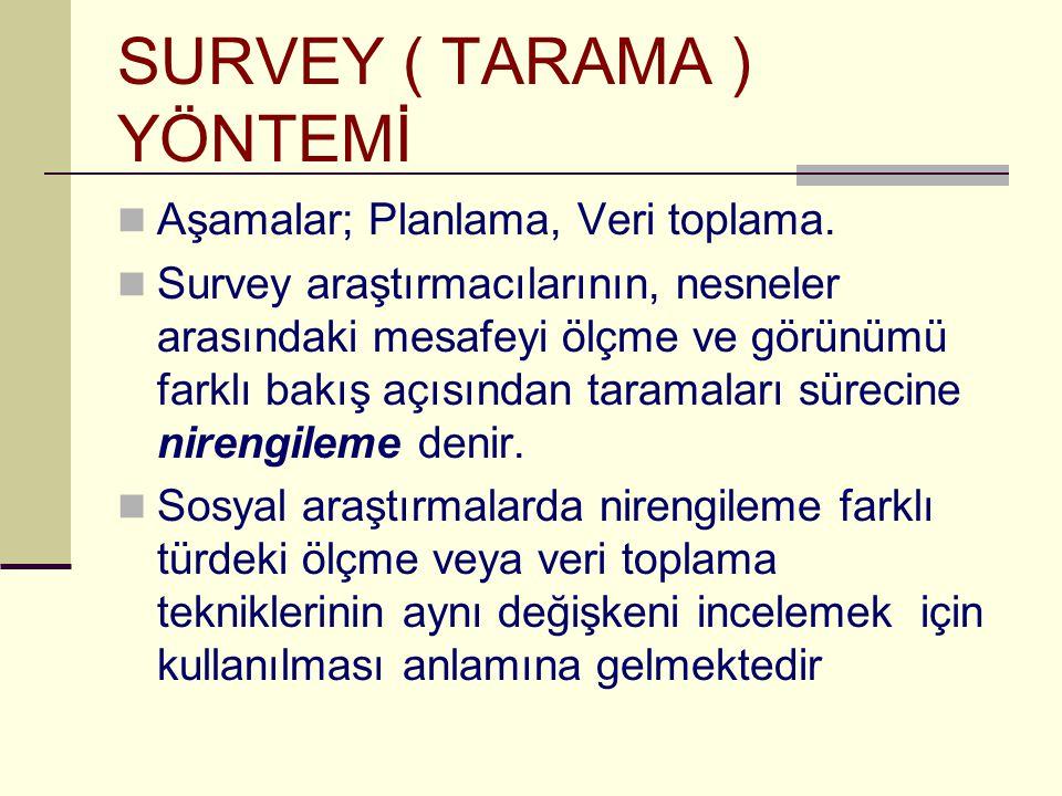 SURVEY ( TARAMA ) YÖNTEMİ  Aşamalar; Planlama, Veri toplama.  Survey araştırmacılarının, nesneler arasındaki mesafeyi ölçme ve görünümü farklı bakış