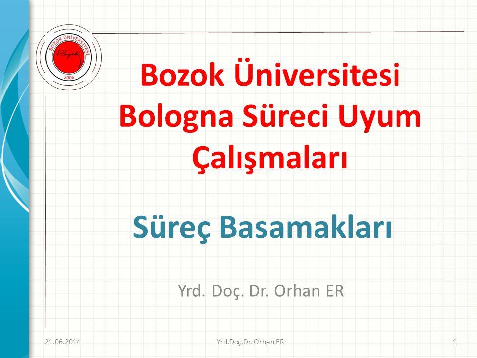 Bozok Üniversitesi Bologna Süreci Uyum Çalışmaları Yrd. Doç. Dr. Orhan ER Süreç Basamakları 21.06.20141Yrd.Doç.Dr. Orhan ER