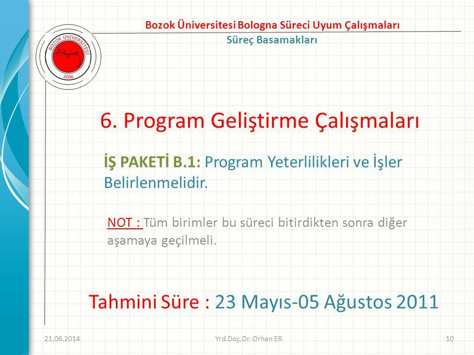 6. Program Geliştirme Çalışmaları 21.06.2014Yrd.Doç.Dr. Orhan ER10 Bozok Üniversitesi Bologna Süreci Uyum Çalışmaları Süreç Basamakları Tahmini Süre :