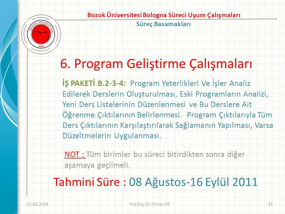 6. Program Geliştirme Çalışmaları 21.06.2014Yrd.Doç.Dr. Orhan ER11 Bozok Üniversitesi Bologna Süreci Uyum Çalışmaları Süreç Basamakları Tahmini Süre :