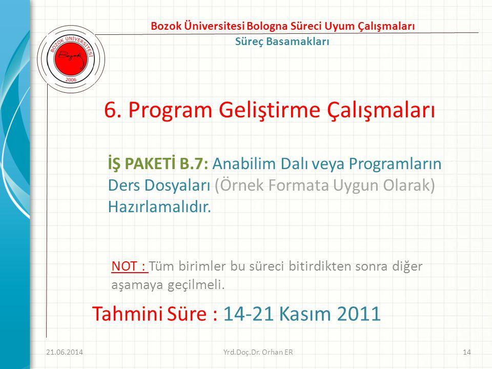 6. Program Geliştirme Çalışmaları 21.06.2014Yrd.Doç.Dr. Orhan ER14 Bozok Üniversitesi Bologna Süreci Uyum Çalışmaları Süreç Basamakları Tahmini Süre :