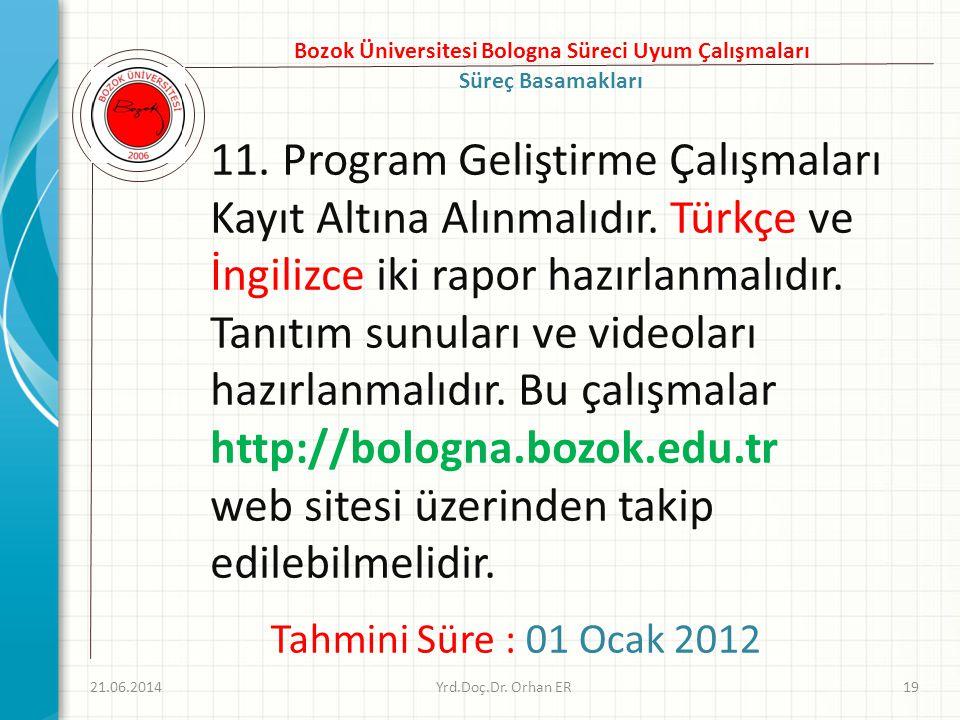 11. Program Geliştirme Çalışmaları Kayıt Altına Alınmalıdır. Türkçe ve İngilizce iki rapor hazırlanmalıdır. Tanıtım sunuları ve videoları hazırlanmalı