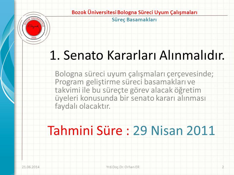 1. Senato Kararları Alınmalıdır. Bologna süreci uyum çalışmaları çerçevesinde; Program geliştirme süreci basamakları ve takvimi ile bu süreçte görev a