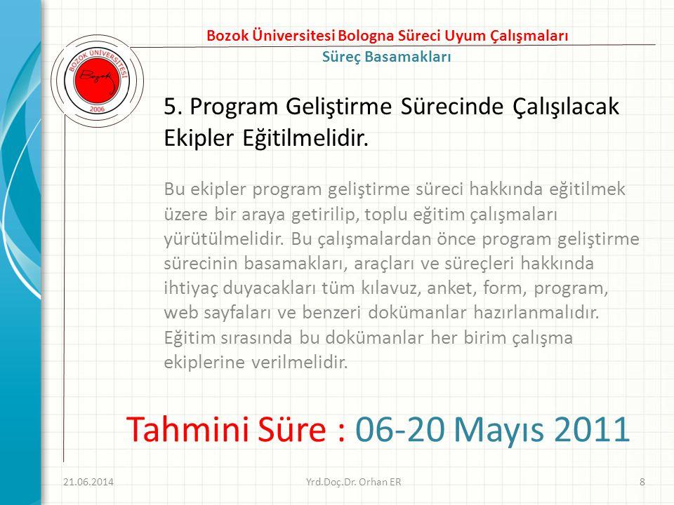 11.Program Geliştirme Çalışmaları Kayıt Altına Alınmalıdır.