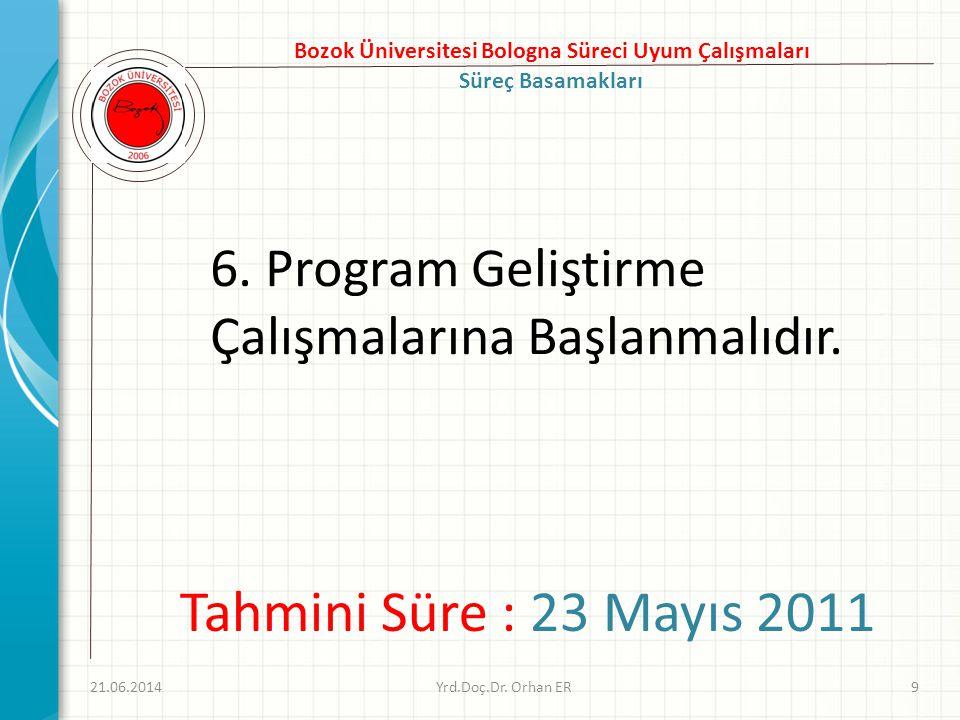6. Program Geliştirme Çalışmalarına Başlanmalıdır. 21.06.2014Yrd.Doç.Dr. Orhan ER9 Bozok Üniversitesi Bologna Süreci Uyum Çalışmaları Süreç Basamaklar