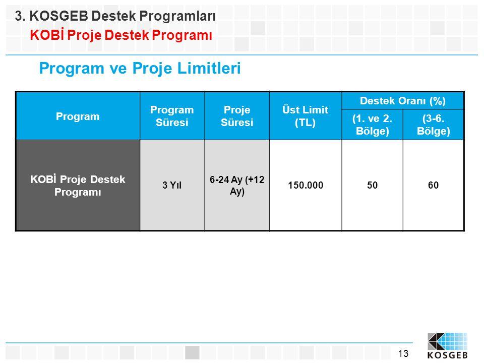 13 Program Program Süresi Proje Süresi Üst Limit (TL) Destek Oranı (%) (1. ve 2. Bölge) (3-6. Bölge) KOBİ Proje Destek Programı 3 Yıl 6-24 Ay (+12 Ay)