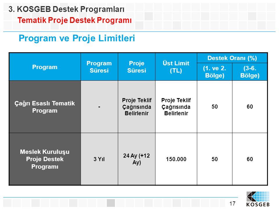 17 Program Program Süresi Proje Süresi Üst Limit (TL) Destek Oranı (%) (1. ve 2. Bölge) (3-6. Bölge) Çağrı Esaslı Tematik Program - Proje Teklif Çağrı
