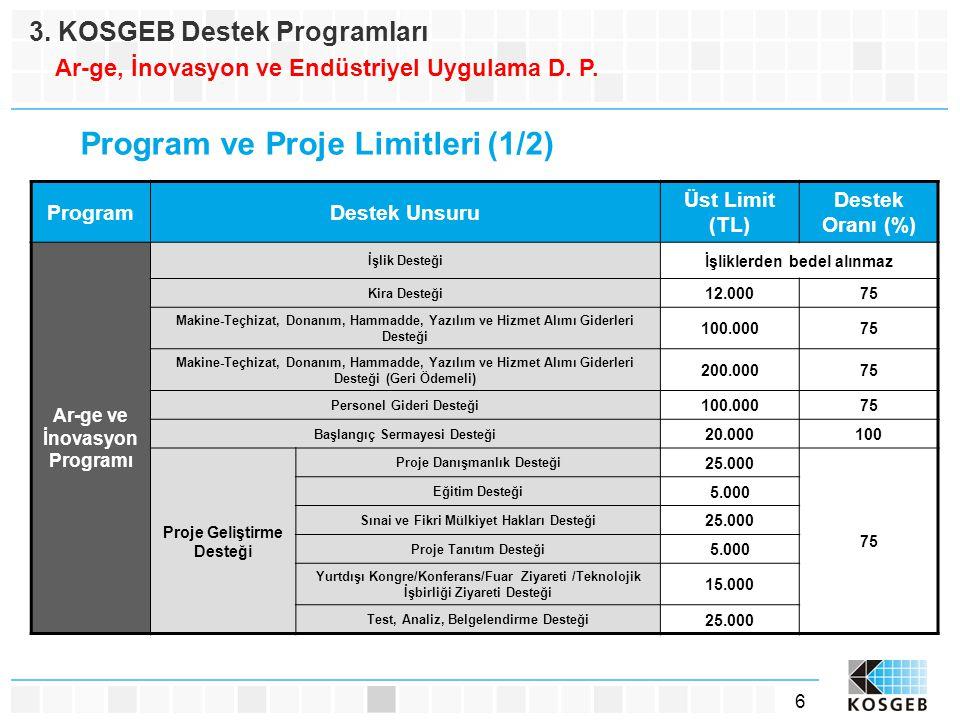 7 ProgramDestek Unsuru Üst Limit (TL) Destek Oranı (%) Endüstriyel Uygulama Programı Kira Desteği18.00075 Personel Gideri Desteği100.00075 Makine-Teçhizat, Donanım, Sarf Malzemesi, Yazılım ve Tasarım Giderleri Desteği 150.00075 Makine-Teçhizat, Donanım, Sarf Malzemesi, Yazılım ve Tasarım Giderleri Desteği (Geri Ödemeli) 200.00075 Program ve Proje Limitleri (2/2) 3.