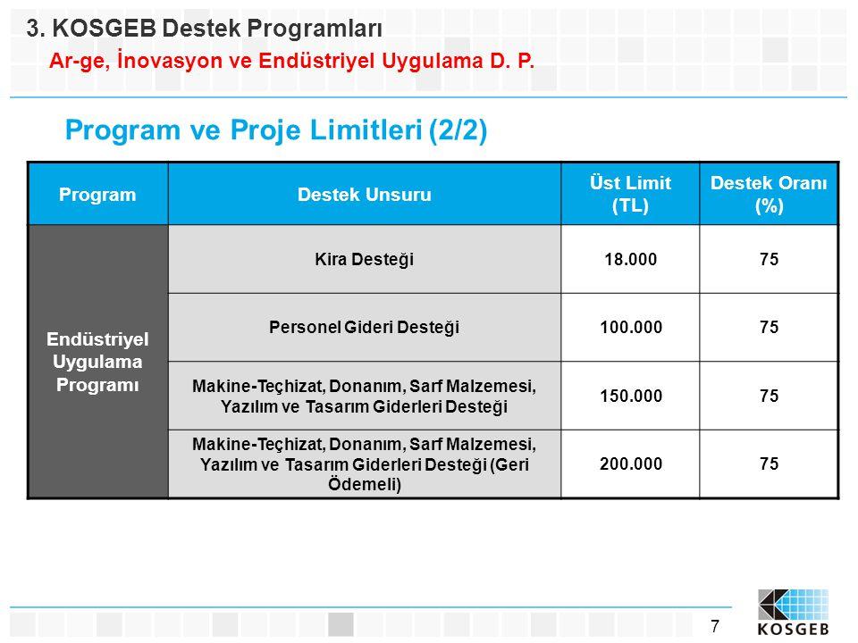 7 ProgramDestek Unsuru Üst Limit (TL) Destek Oranı (%) Endüstriyel Uygulama Programı Kira Desteği18.00075 Personel Gideri Desteği100.00075 Makine-Teçh