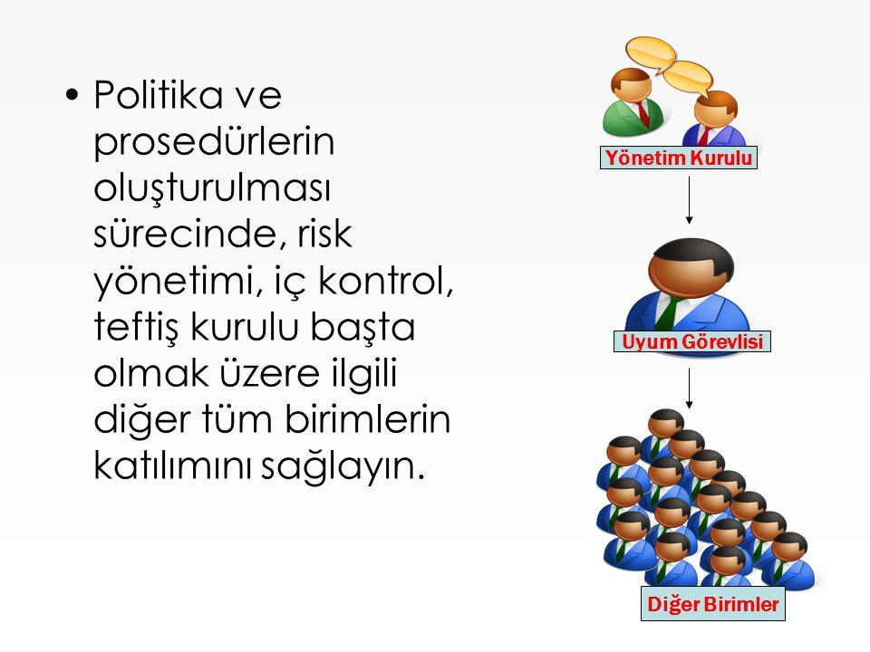 Uyum Görevlisi Yönetim Kurulu Diğer Birimler •Politika ve prosedürlerin oluşturulması sürecinde, risk yönetimi, iç kontrol, teftiş kurulu başta olmak