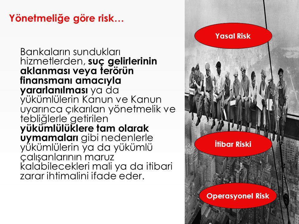 •Müşteri Riski •Hizmet Riski •Ülke Riski Riskler Uyum Yönetmeliğine göre, üç risk unsurunu mutlaka değerlendirmenize dahil etmelisiniz .