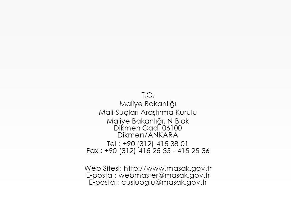 T.C. Maliye Bakanlığı Mali Suçları Araştırma Kurulu Maliye Bakanlığı, N Blok Dikmen Cad. 06100 Dikmen/ANKARA Tel : +90 (312) 415 38 01 Fax : +90 (312)