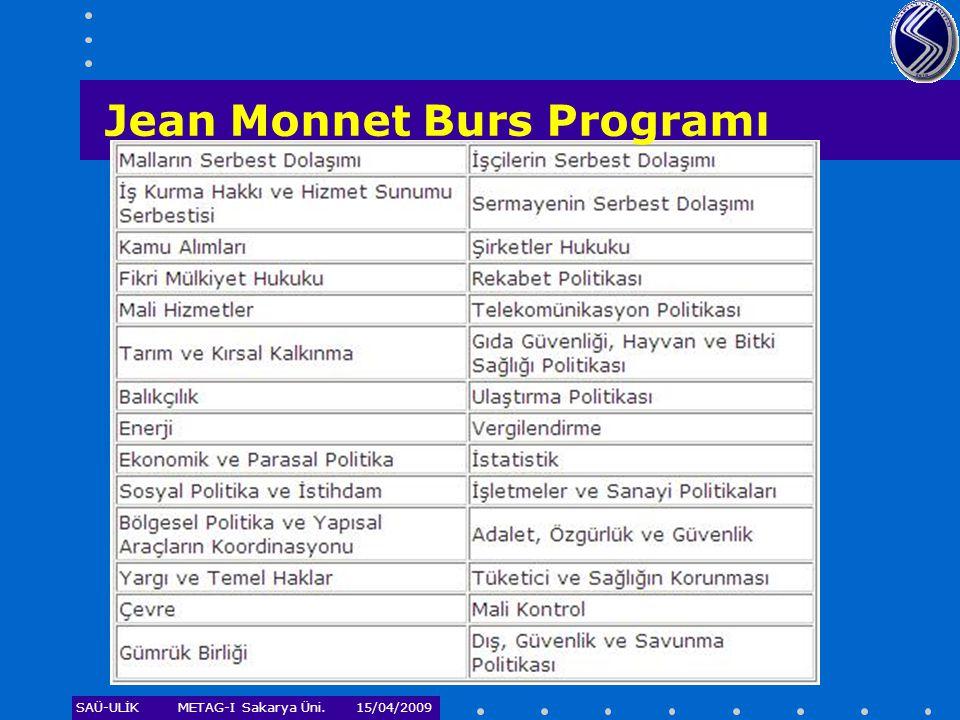 SAÜ-ULİKMETAG-I Sakarya Üni. 15/04/2009 Jean Monnet Burs Programı