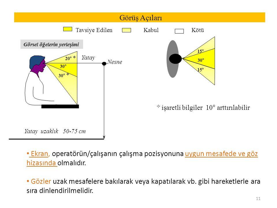 11 Görüş Açıları Tavsiye EdilenKabulKötü 30° 15° Yatay 20°  30° 30°  Görsel öğelerin yerleşimi  işaretli bilgiler 10° arttırılabilir • Ekran, opera