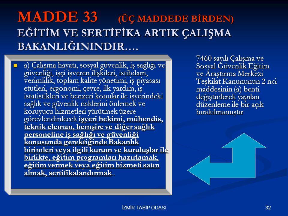32İZMİR TABİP ODASI MADDE 33 (ÜÇ MADDEDE BİRDEN) EĞİTİM VE SERTİFİKA ARTIK ÇALIŞMA BAKANLIĞININDIR….  a) Çalışma hayatı, sosyal güvenlik, iş sağlığı