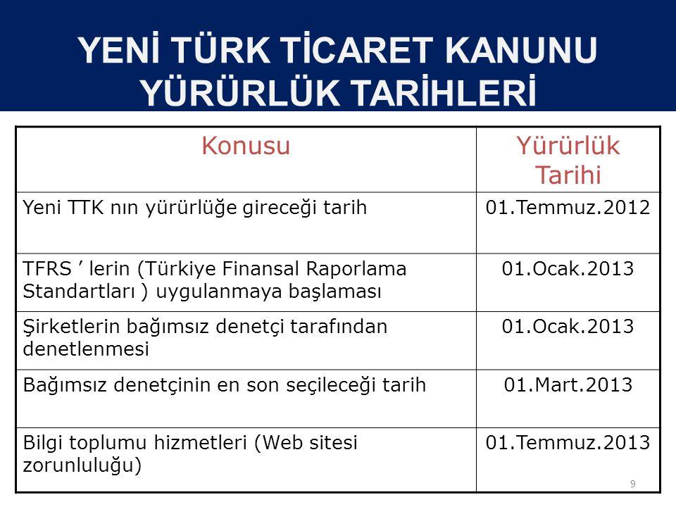 KonusuYürürlük Tarihi Yeni TTK nın yürürlüğe gireceği tarih01.Temmuz.2012 TFRS ' lerin (Türkiye Finansal Raporlama Standartları ) uygulanmaya başlamas