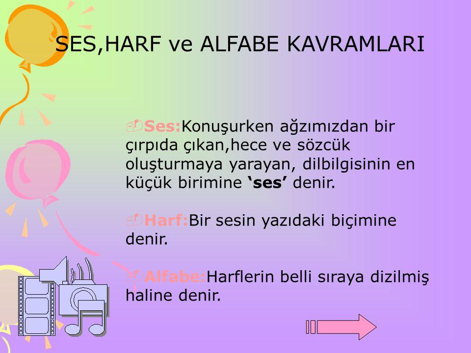 SES,HARF ve ALFABE KAVRAMLARI  Ses:Konuşurken ağzımızdan bir çırpıda çıkan,hece ve sözcük oluşturmaya yarayan, dilbilgisinin en küçük birimine 'ses'