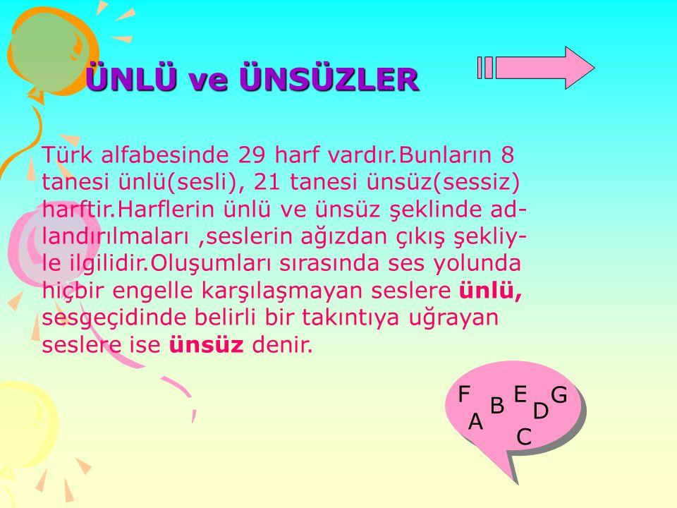 ÜNLÜ ve ÜNSÜZLER Türk alfabesinde 29 harf vardır.Bunların 8 tanesi ünlü(sesli), 21 tanesi ünsüz(sessiz) harftir.Harflerin ünlü ve ünsüz şeklinde ad- l