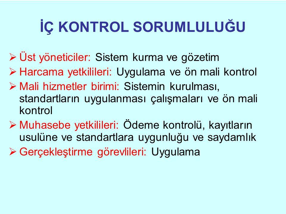 İÇ KONTROL SORUMLULUĞU  Üst yöneticiler: Sistem kurma ve gözetim  Harcama yetkilileri: Uygulama ve ön mali kontrol  Mali hizmetler birimi: Sistemin