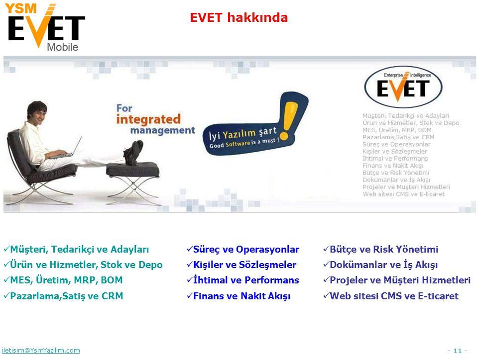 - 11 - iletisim@YsmYazilim.com EVET hakkında  Müşteri, Tedarikçi ve Adayları  Ürün ve Hizmetler, Stok ve Depo  MES, Üretim, MRP, BOM  Pazarlama,Satiş ve CRM  Süreç ve Operasyonlar  Kişiler ve Sözleşmeler  İhtimal ve Performans  Finans ve Nakit Akışı  Bütçe ve Risk Yönetimi  Dokümanlar ve İş Akışı  Projeler ve Müşteri Hizmetleri  Web sitesi CMS ve E-ticaret