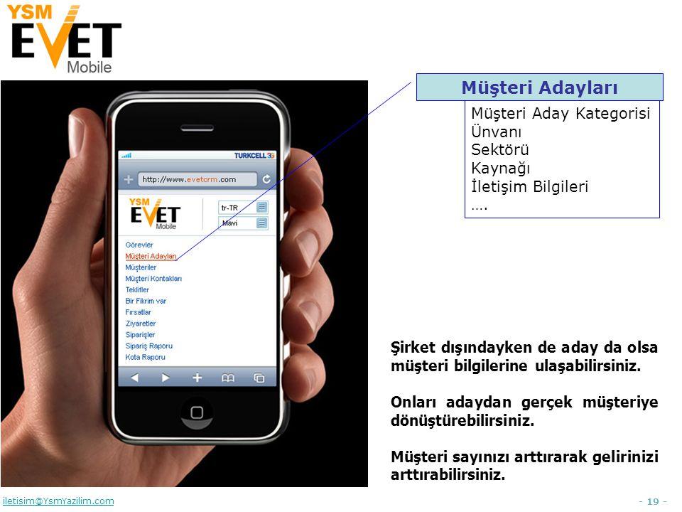 - 19 - iletisim@YsmYazilim.com Müşteri Adayları Müşteri Aday Kategorisi Ünvanı Sektörü Kaynağı İletişim Bilgileri ….