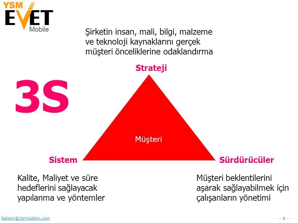 - 9 - iletisim@YsmYazilim.com EVET hakkında Şirketinizi daha köklü ve daha başarılı kılacak çözümler YSM de .