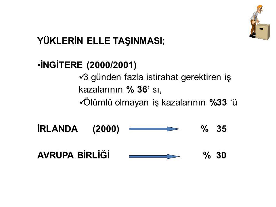 AZAMİ AĞIRLIK HİNDİSTAN (Rıhtım işçileri) : 110 kg Almanya 32 kg Amerika 23 kg Türkiye .