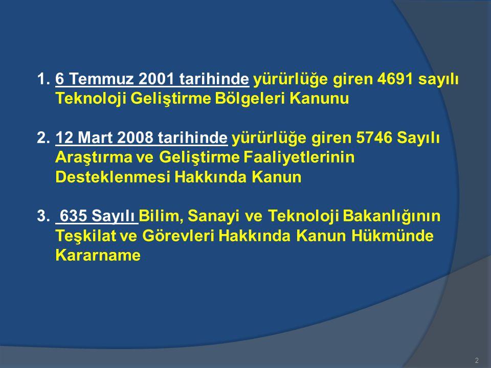 2 1.6 Temmuz 2001 tarihinde yürürlüğe giren 4691 sayılı Teknoloji Geliştirme Bölgeleri Kanunu 2.12 Mart 2008 tarihinde yürürlüğe giren 5746 Sayılı Ara