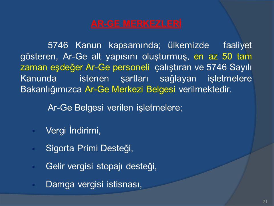 21 AR-GE MERKEZLERİ 5746 Kanun kapsamında; ülkemizde faaliyet gösteren, Ar-Ge alt yapısını oluşturmuş, en az 50 tam zaman eşdeğer Ar-Ge personeli çalı